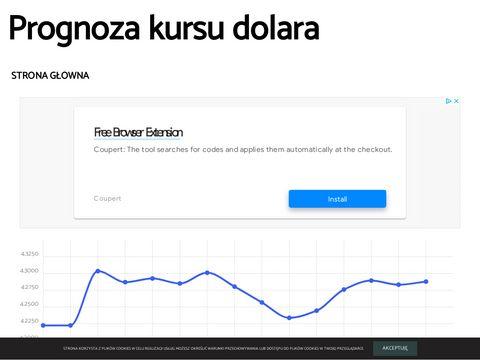 Kursdolara.info.pl prognozy