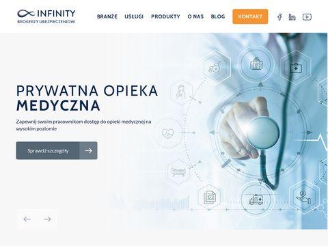Ibu.pl ubezpieczenia budowlane