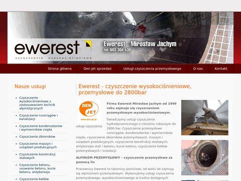 1000bar.pl hydromonitoring betonu