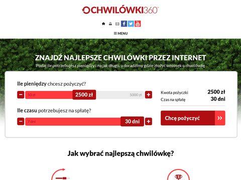 Chwilowki360.pl online